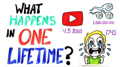 What Happens In One Lifetime?