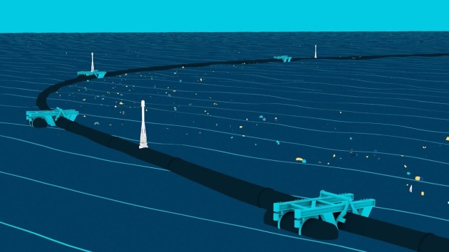 The Ocean Cleanup Technology, Explained