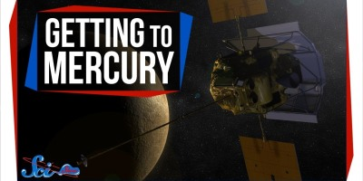 Why Does It Take So Long to Get to Mercury?