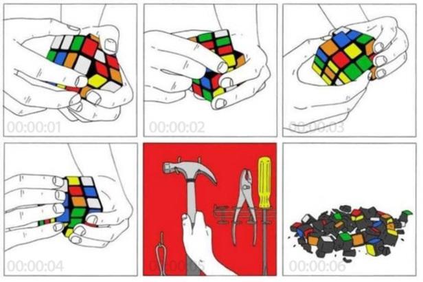 Solving Rubik's Cube Problem