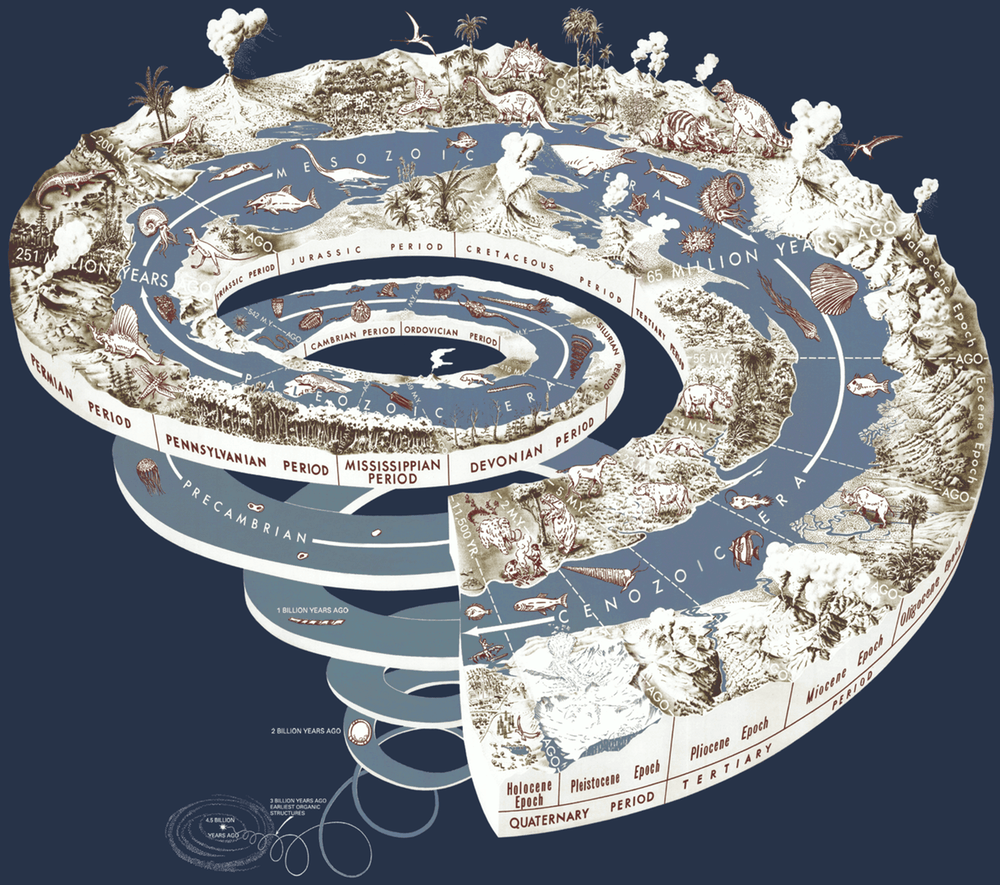 Geological Time Spiral. [via Wikimedia Commons]