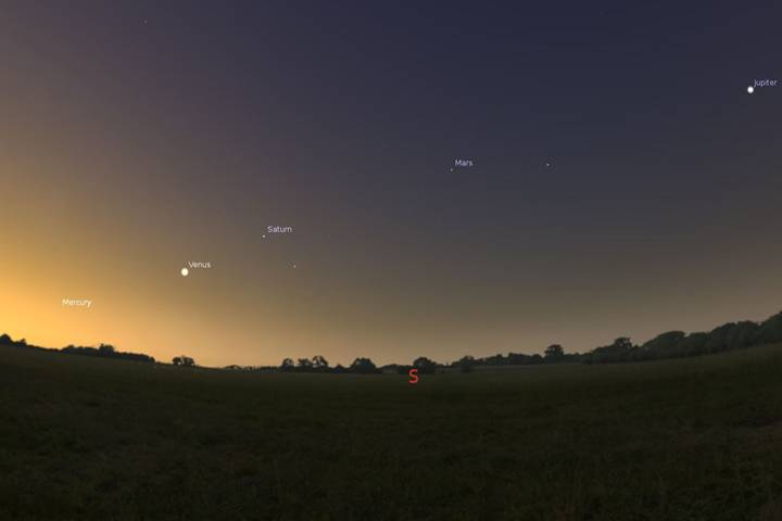 Illustration that shows the location of the five brightest planets in the early morning of January 20, 2016. [Stellarium]