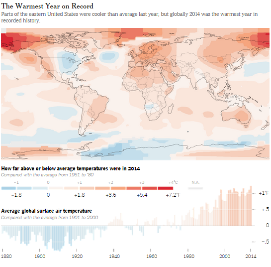 Graph-2014 Was The Earth's Hottest Year On Record