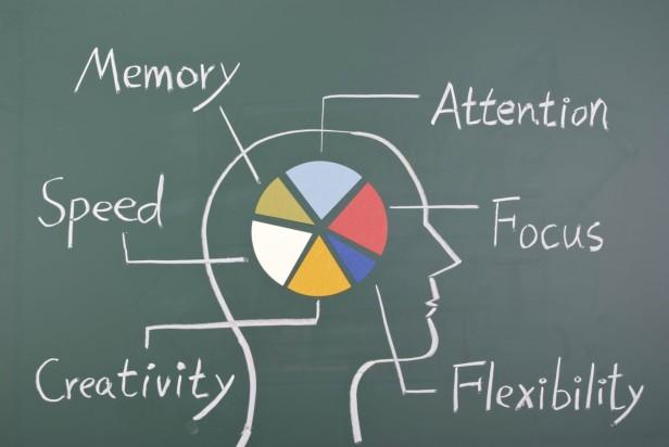 memory exercises to improve brain power
