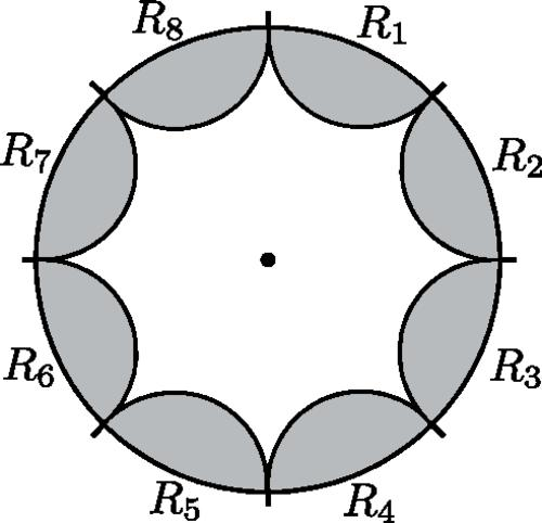 An illustration used for showing quantum gravity cannot have any global symmetry. Symmetry, if existed, could act only on the shaded regions and causes no change around the black spot in the middle. The shaded regions can be made as small as we like by dividing the boundary circle more and more. Thus, the alleged symmetry would not act anywhere inside of the circle. Contradiction. [Image via - Kavli IPMU ]