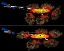 Illustrations of Black Hole Eclipse