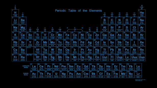 Periodic Table Before With Four New Elements
