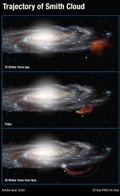 Trajectory of the Smith Cloud falling into the Milky Way galaxy
