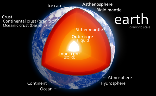 Earth's Mantle Holds As Much Water As Oceans